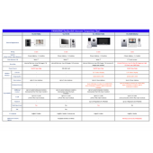 ★Info-PANASONIC Residential Intercom Comparison Chart